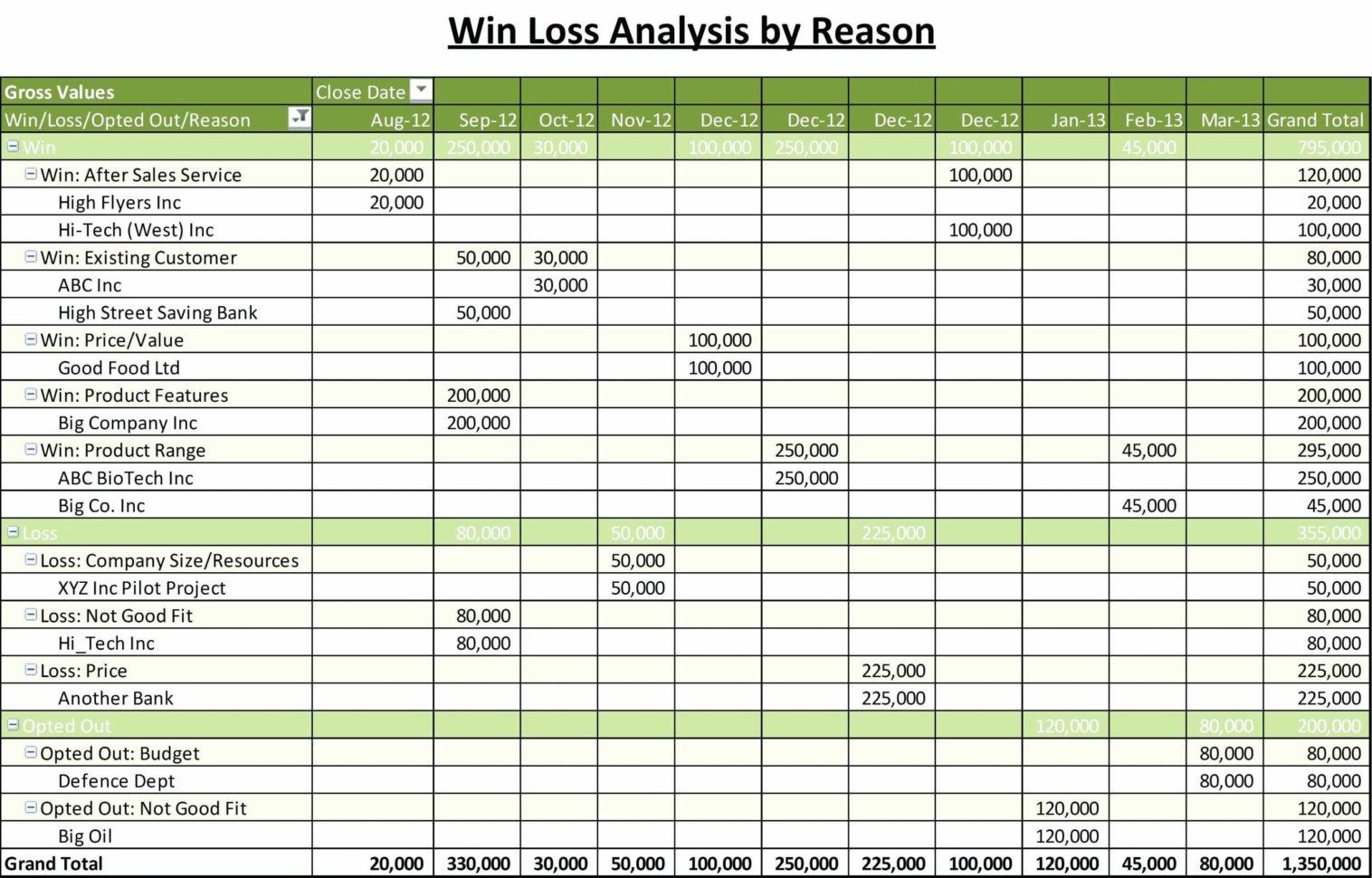 10  Crm Excel Vorlage Kostenlos | Ccwum With Crm In Excel Template