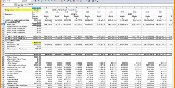 10  Excel Cash Flow Forecast | Lbl Home Defense Products Intended For Cash Flow Excel Spreadsheet Template Cash Flow Excel Spreadsheet Template Excel Spreadsheet Templates