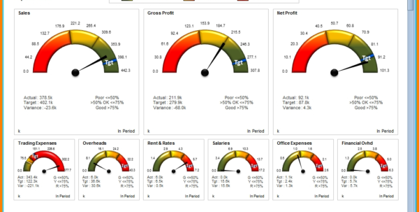 10 Excel Gauge Chart | Resume Reference And Excel Kpi Gauge Template And Excel Kpi Gauge Template