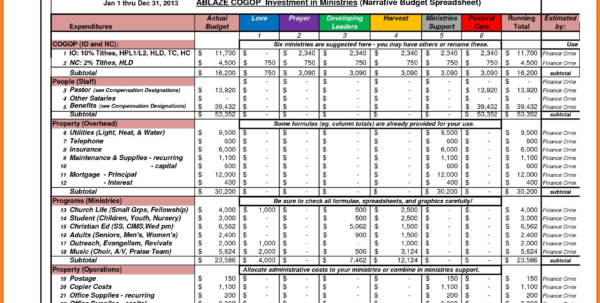 10 Sample Church Bud Spreadsheet For Sample Budget Worksheet In And Spreadsheet Template Budget