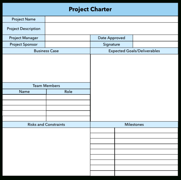 10 Steps To Create A Project Plan | Project Management Throughout Project Management Charter Templates