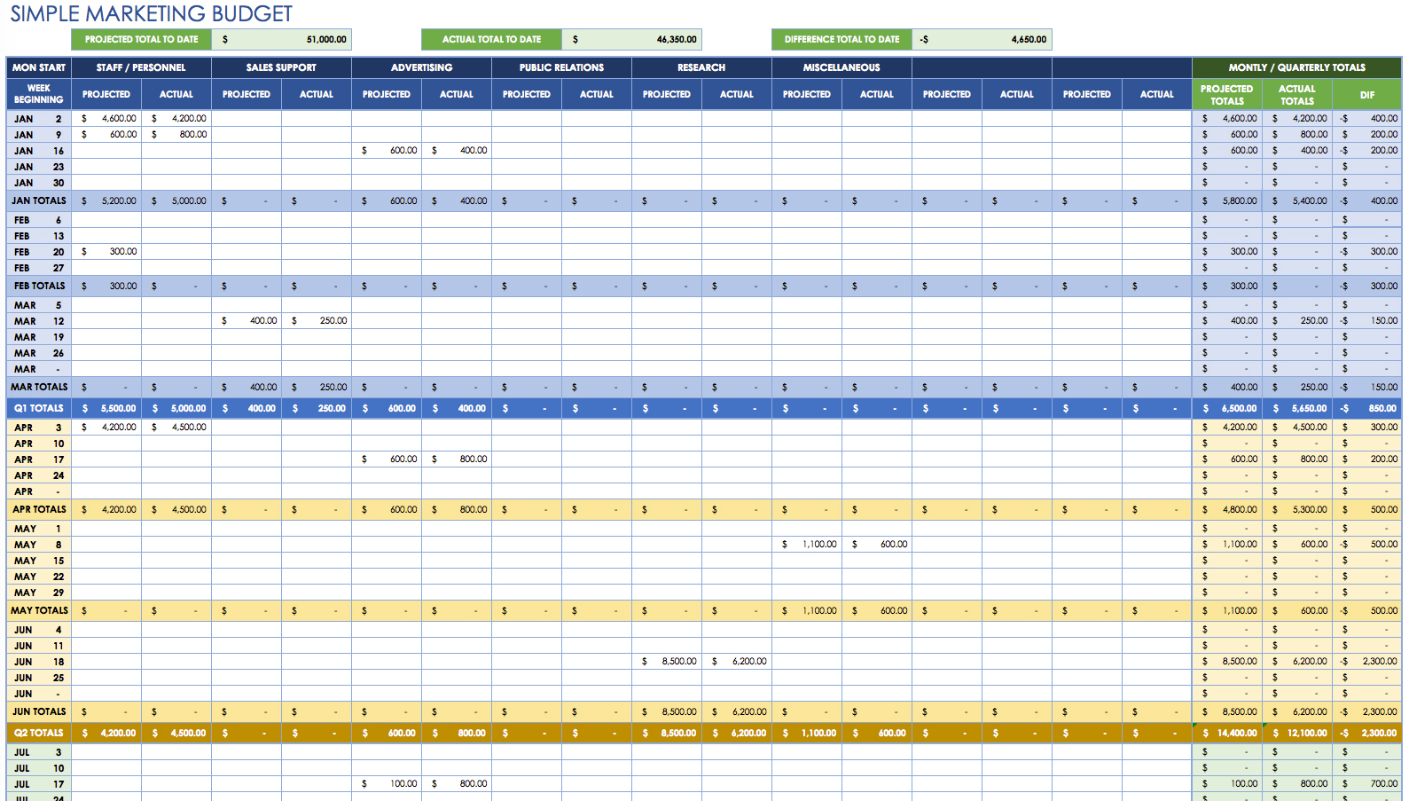 12 Free Marketing Budget Templates And Monthly Expenses Spreadsheet Template Excel