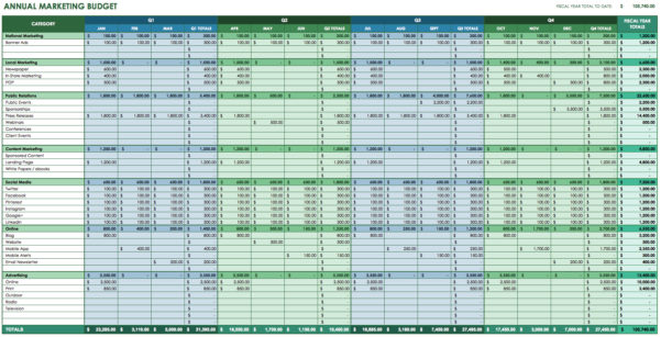 12 Free Marketing Budget Templates In Sample Spreadsheet Budget