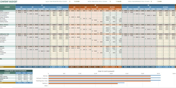 12 Free Marketing Budget Templates Inside Sample Marketing Budget Spreadsheet