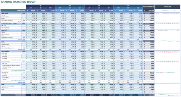 12 Free Marketing Budget Templates Intended For Excel Spreadsheet Templates For Budget