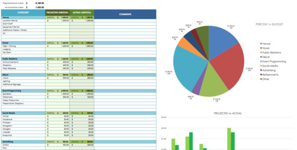 12 Free Marketing Budget Templates Throughout Budget Spreadsheet Template Free Budget Spreadsheet Template Free Excel Spreadsheet Templates