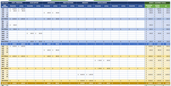 12 Free Marketing Budget Templates Throughout Monthly Expenses Spreadsheet Template