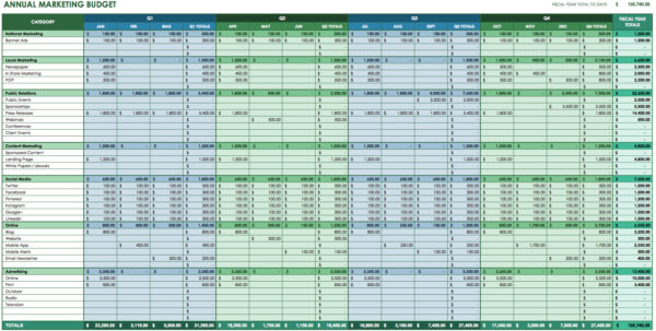 12 Free Marketing Budget Templates Throughout Monthly Spreadsheet Template