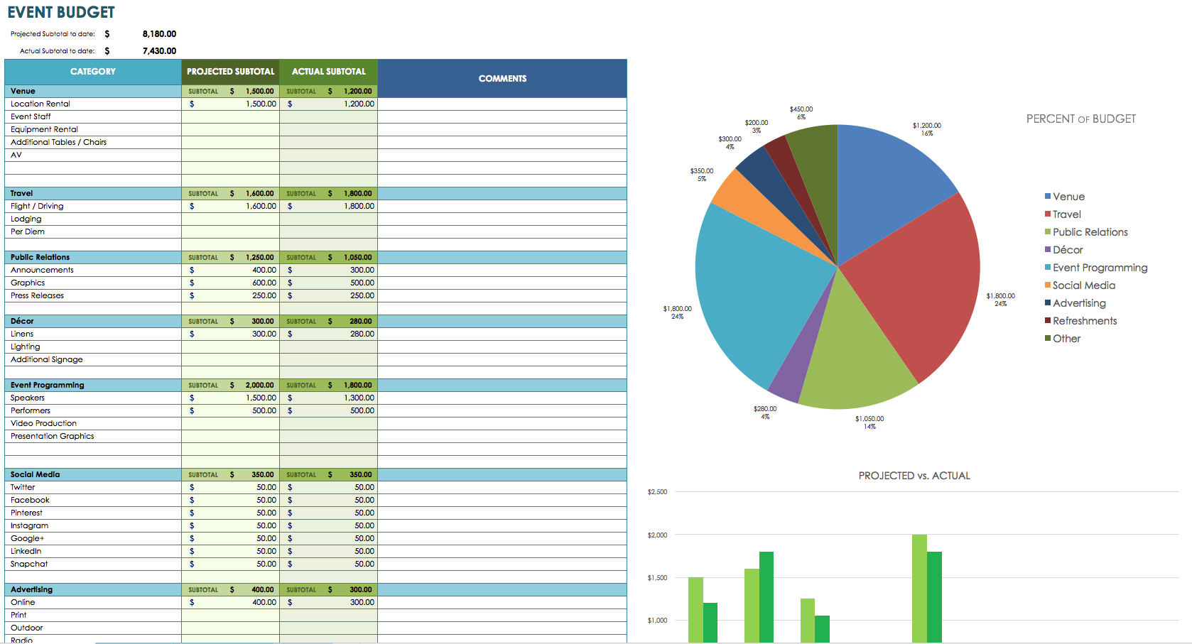12 Free Marketing Budget Templates To Event Budget Spreadsheet Template