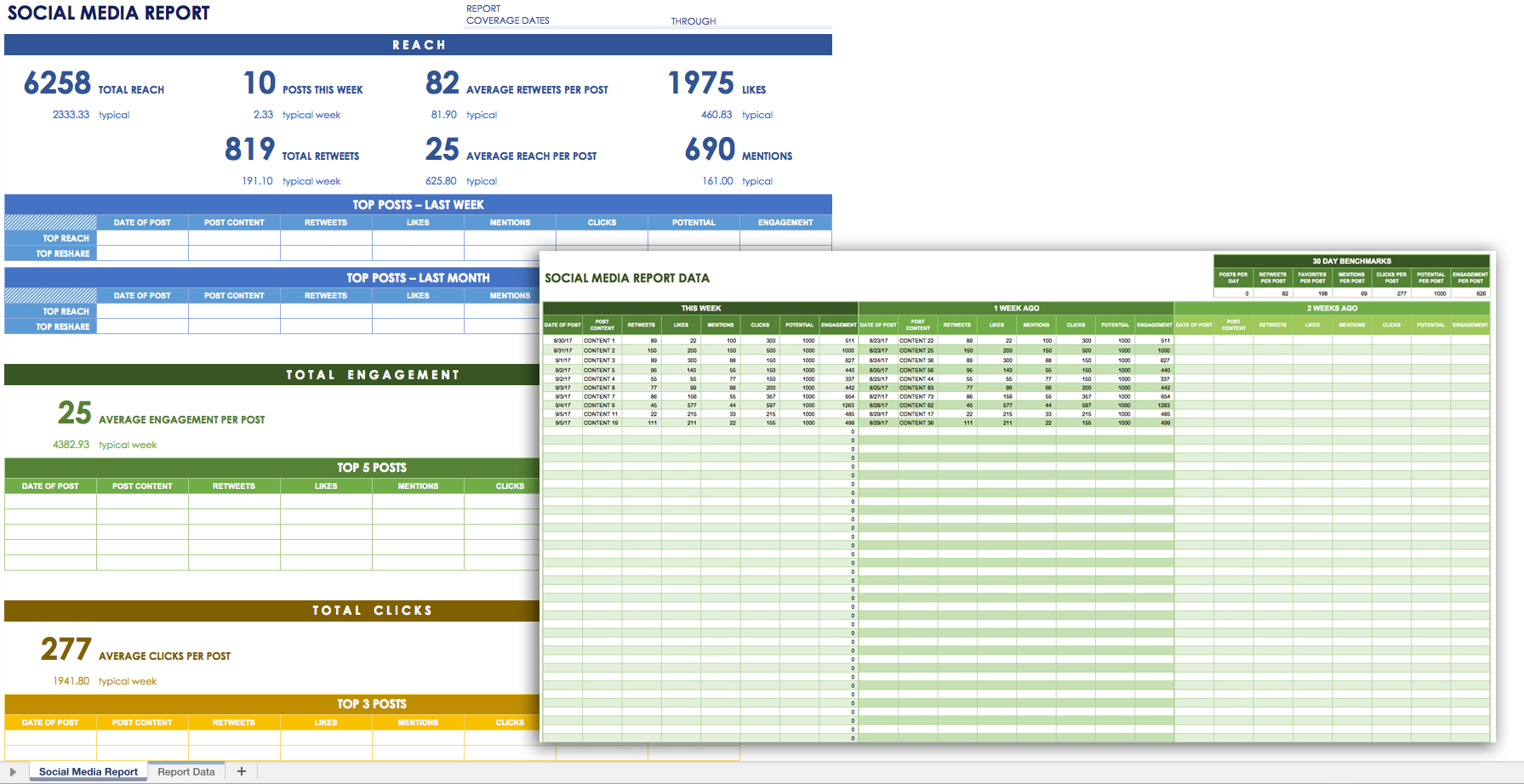 12 Free Social Media Templates   Smartsheet Throughout Kpi Reporting Template Excel