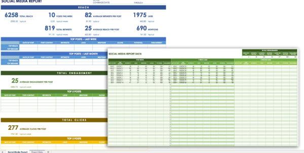 12 Free Social Media Templates Smartsheet Within Kpi Reporting With Kpi Reporting Template