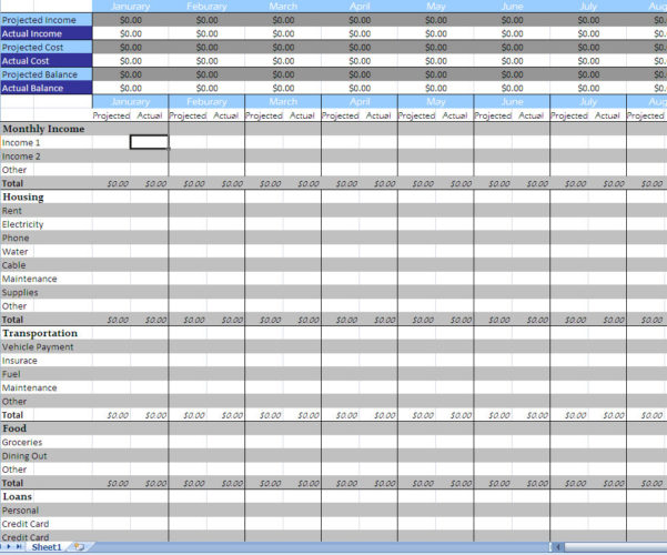 12 Month Budget Spreadsheet   Zoro.9Terrains.co Throughout Monthly Expenses Spreadsheet Template