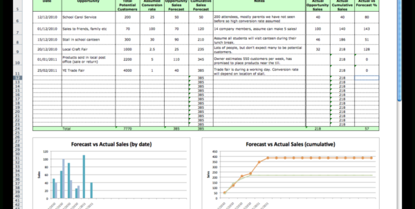 12 Month Sales Forecast Spreadsheet Template | Papillon Northwan For Sales Forecast Templates