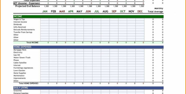 13 Fresh Monthly Budget Excel Spreadsheet Template Free   Twables.site Within Excel Spreadsheet Templates Budget