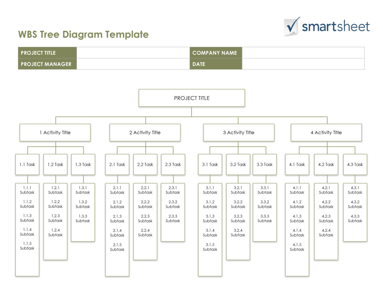 14 Free Program Management Templates | Smartsheet With Simple Gantt Chart Template Excel Download