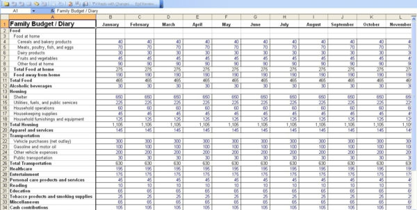 15 Free Personal Budget Spreadsheet – Excel Spreadsheet And Inside Personal Budgeting Spreadsheet Excel