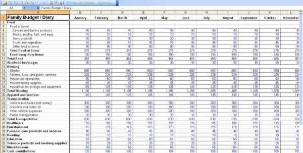 15 Free Personal Budget Spreadsheet Excel Spreadsheet With Family To Family Budget Spreadsheet