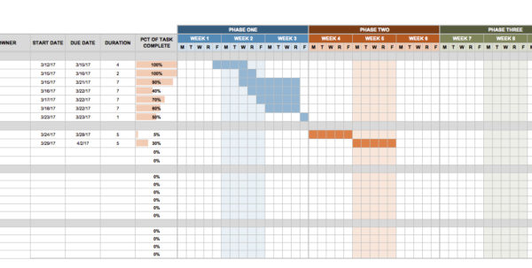 15 Free Task List Templates   Smartsheet Inside Gantt Chart Word Document Template