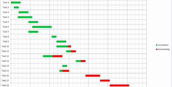 15 Lovely How To Create A Gantt Chart In Excel Throughout Best Free Gantt Chart Template Excel