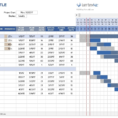 15 Project Management Templates For Excel | Project Schedules To With Project Management Templates In Word Project Management Templates In Word Example of Spreadshee Example of Spreadshee project management schedule template word