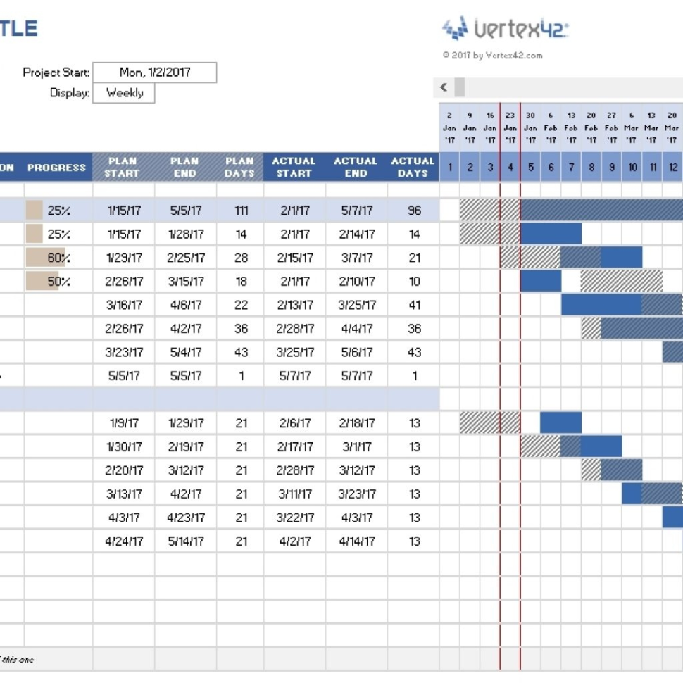 15 Project Management Templates For Excel | Project Schedules To With Project Management Templates In Word
