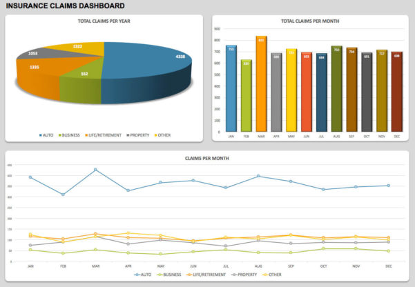21 Best Kpi Dashboard Excel Template Samples For Free Download With Excel Kpi Dashboard Templates
