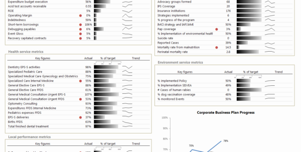 21 Inspirational Photograph Of Kpi Dashboard Excel Template Free Intended For Kpi Dashboard In Excel 2010