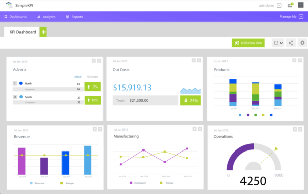 22 Best Kpi Dashboard Software & Tools (Reviewed) | Scoro Inside Build Kpi Dashboard Excel