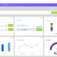 22 Best Kpi Dashboard Software & Tools (Reviewed) | Scoro Throughout Financial Kpi Dashboard Excel