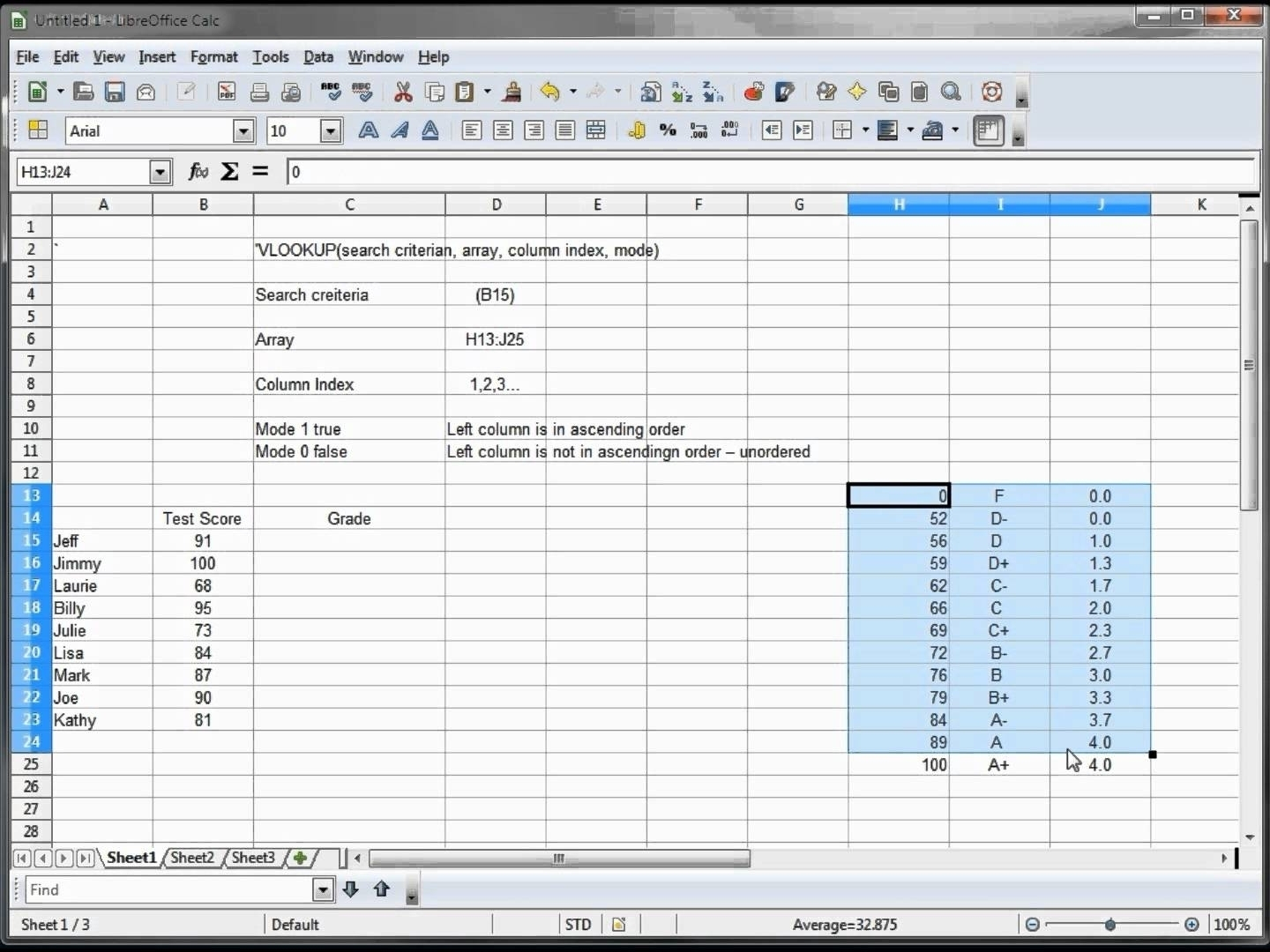 25 Libre Office – Calc, Open Office — Calc, Excel Tutorial And In Bookkeeping In Excel Tutorial