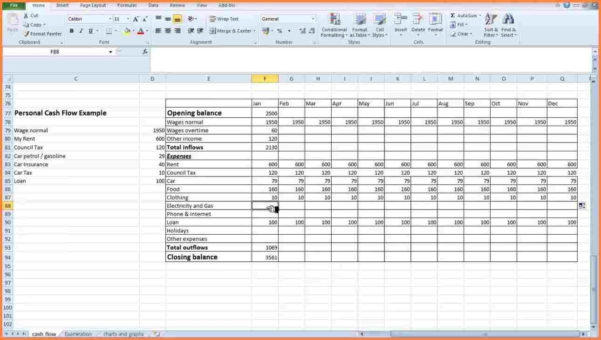 3 Personal Cash Flow Statement Template | Statement Synonym For With Personal Monthly Cash Flow Statement Template Excel
