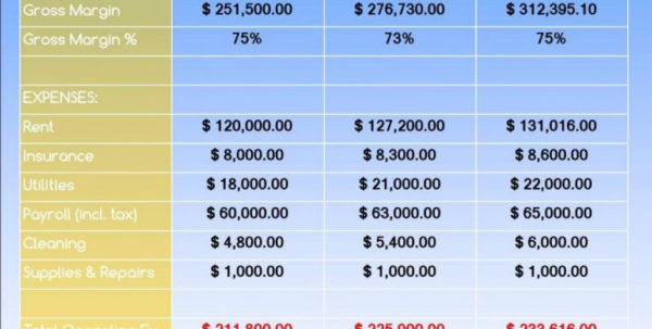 30 Business Plan 12 Month Profit And Loss Projection Compatible Intended For Excel Profit And Loss Projection Template