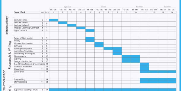 30 Inspirational Gantt Chart Excel Template Download   Free Chart For Gantt Chart Schedule Template