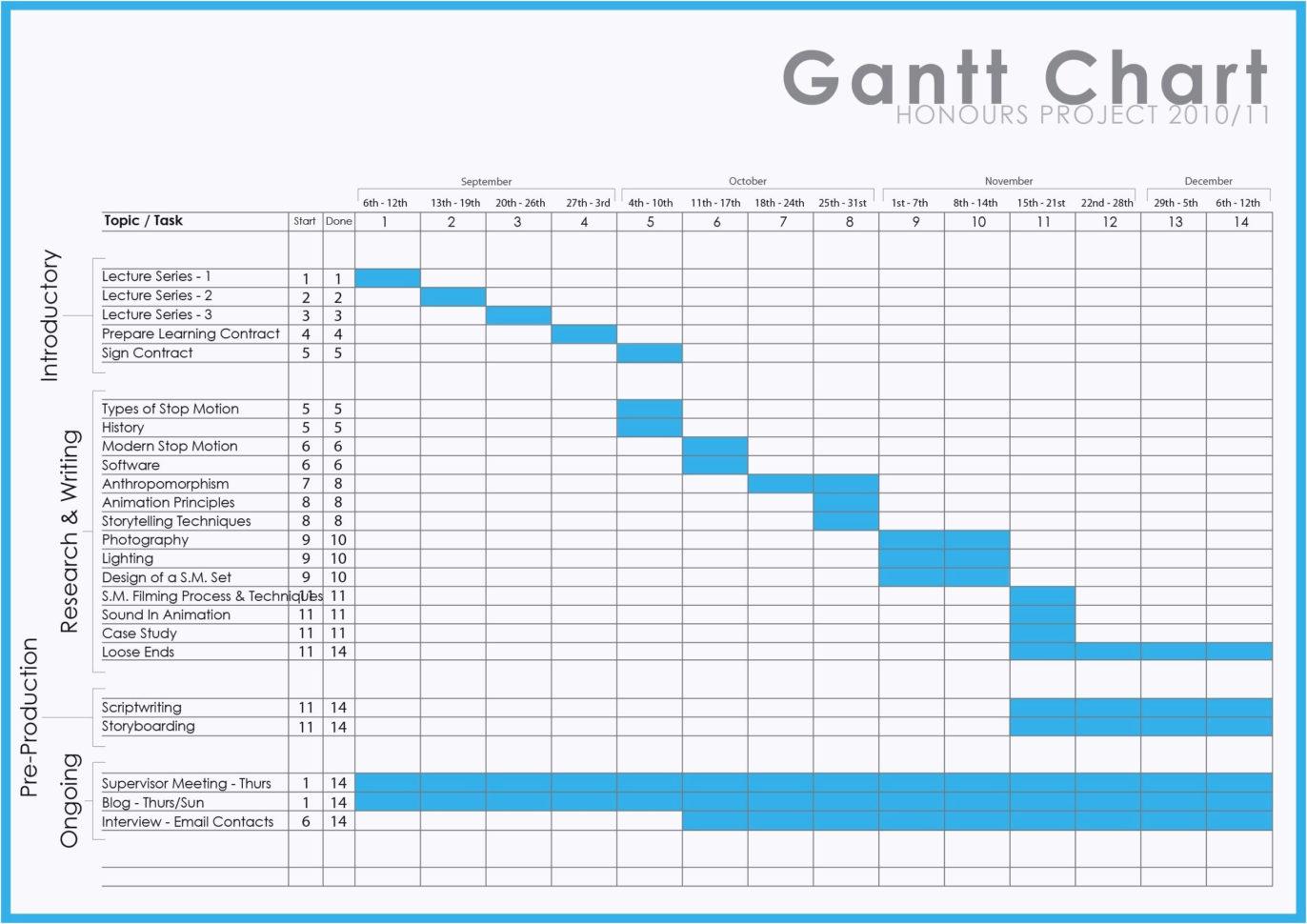 30 Inspirational Gantt Chart Excel Template Download   Free Chart Intended For Excel Gantt Chart Template