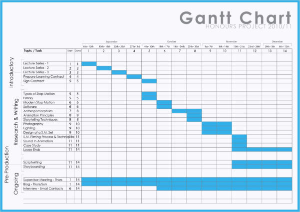 30 Inspirational Gantt Chart Excel Template Download   Free Chart With Simple Gantt Chart Template Excel Download