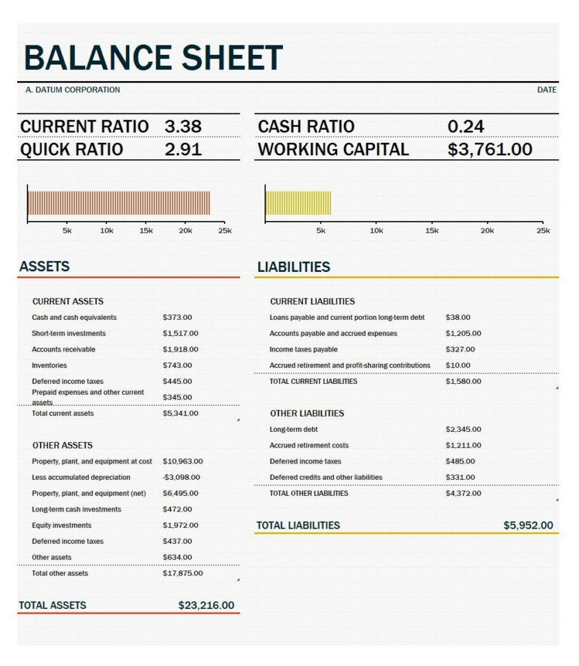 38 Free Balance Sheet Templates & Examples   Template Lab Intended For Personal Balance Sheet Template