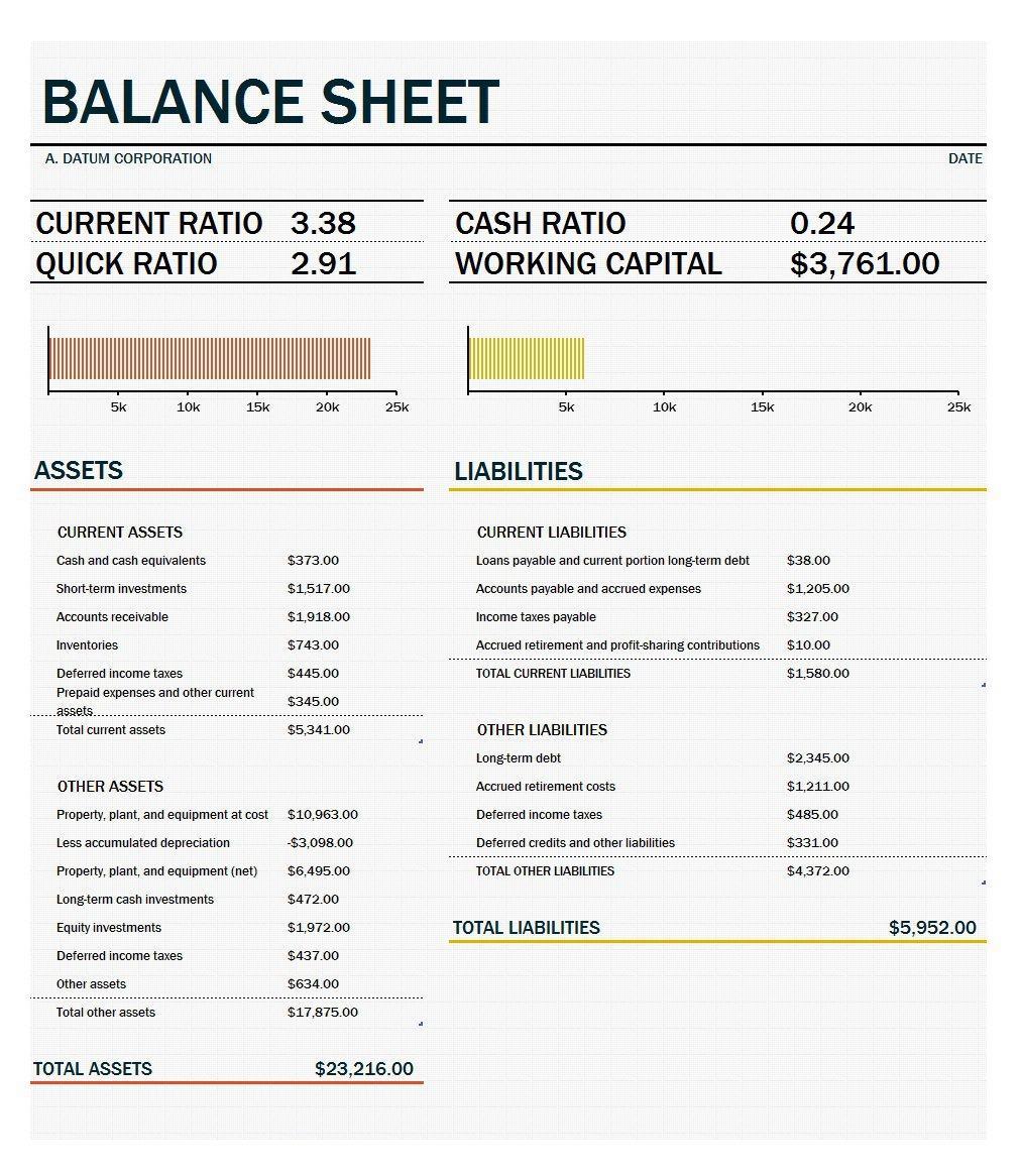 38 Free Balance Sheet Templates & Examples - Template Lab Intended For Personal Balance Sheet Template