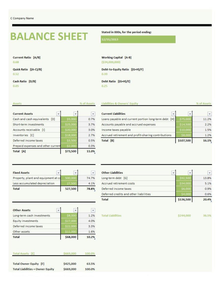 38 Free Balance Sheet Templates & Examples   Template Lab With Personal Financial Balance Sheet Template