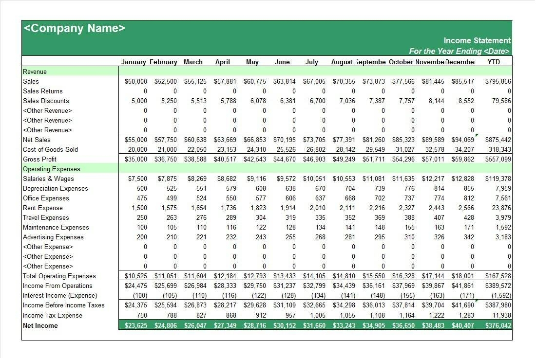 38 Free Profit And Loss Statement Templates & Forms – Free Intended in P&l Spreadsheet Template