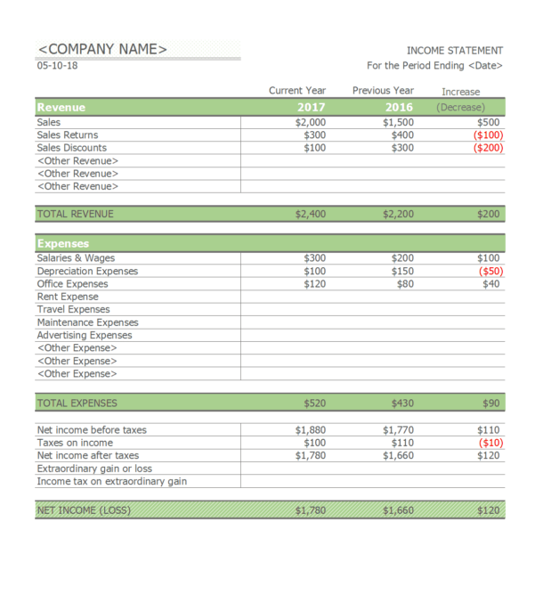 41 Free Income Statement Templates & Examples   Template Lab And Income Statement Template Free