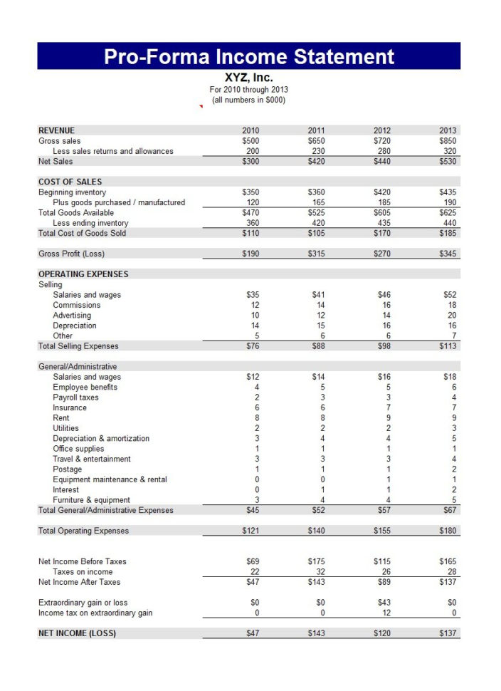 41 Free Income Statement Templates & Examples   Template Lab For Sample Income Statement For Small Business
