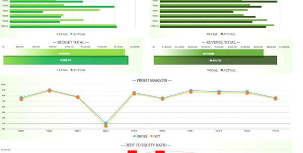 41 Kpi Excel Dashboard Vorlagen Aufnahme – Robiah Inside Kpi Templates Excel