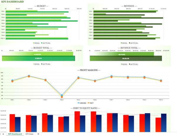 41 Kpi Excel Dashboard Vorlagen Aufnahme – Robiah Within Manufacturing Kpi Template Excel