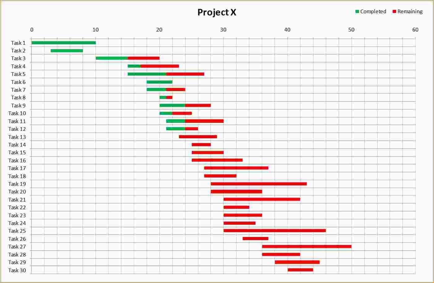 5 Gantt Chart In Excel   Ganttchart Template To Simple Gantt Chart Throughout Excel Gantt Chart Template Dependencies