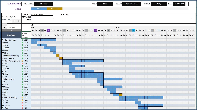5 Gantt Chart Template | Ganttchart Template To 24 Hour Gantt Chart With 24 Hour Gantt Chart Template