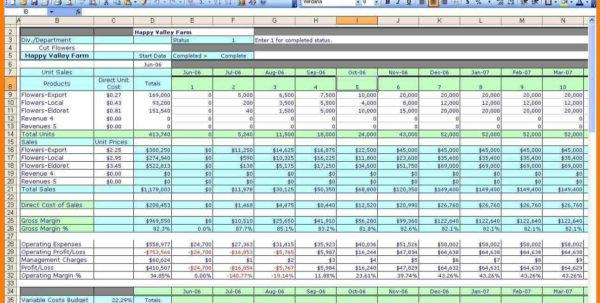 5  Small Business Accounts Excel Template | Phoenix Officeaz Within Spreadsheets For Small Business