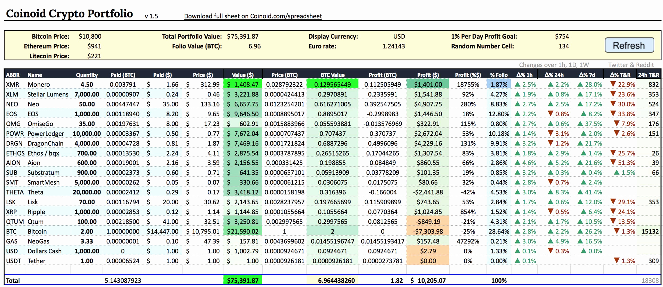 50 Best Of Simple Accounting Spreadsheet   Documents Ideas Inside Accounting Spreadsheet