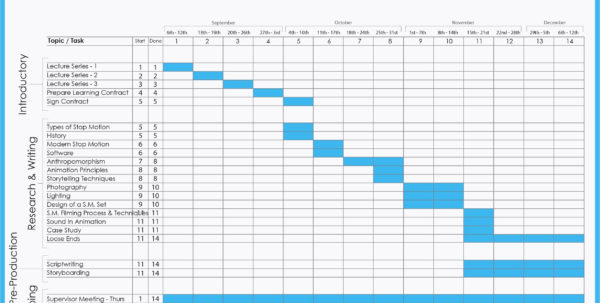 50 Lovely Google Sheets Gantt Chart Plugin   Document Ideas To 24 Hour Gantt Chart Template