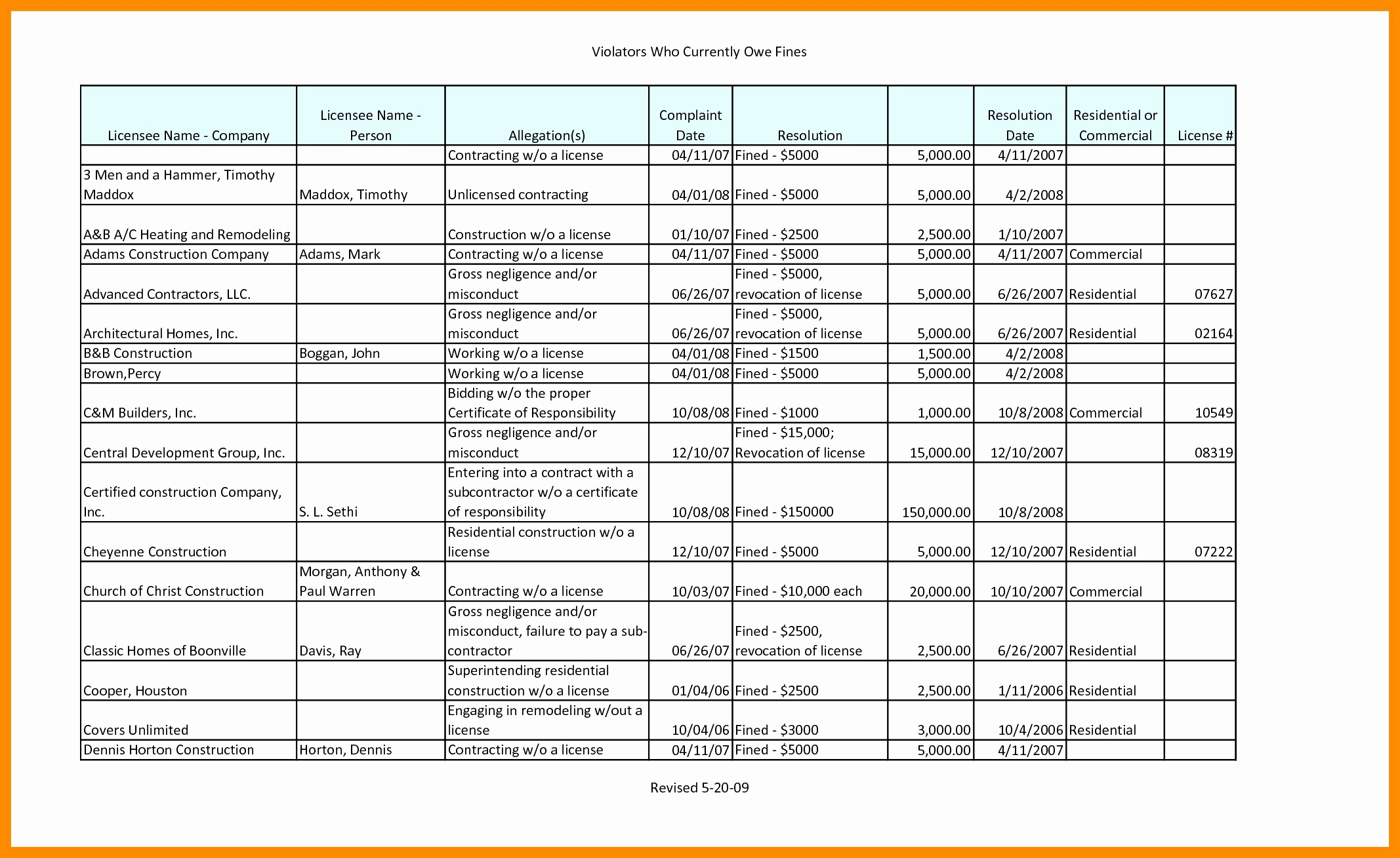 50 New Commercial Construction Cost Estimate Spreadsheet - Document For Commercial Construction Cost Estimate Spreadsheet