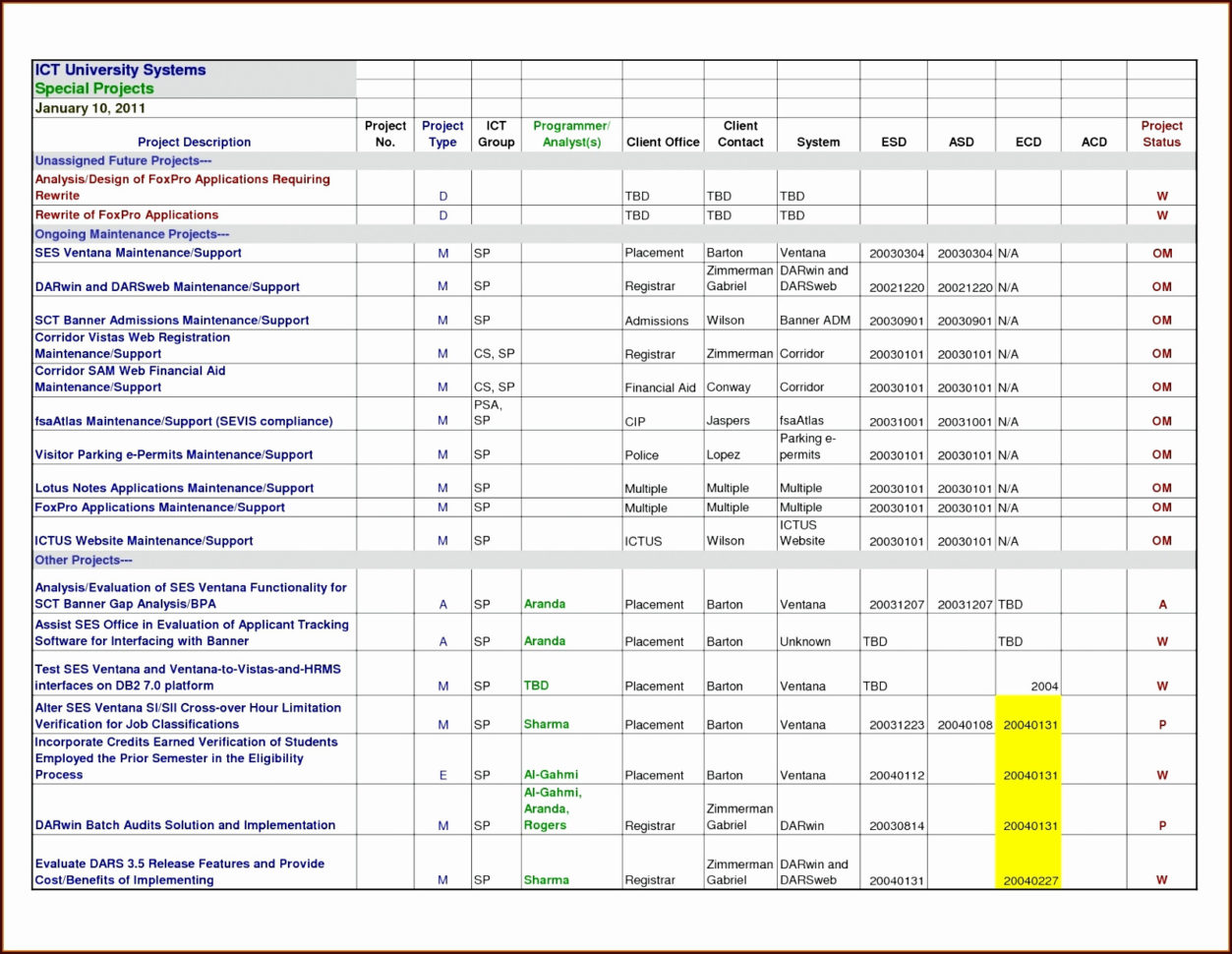 52 Beautiful Google Sheets Gantt Chart Template Within Project Management Google Spreadsheet Template